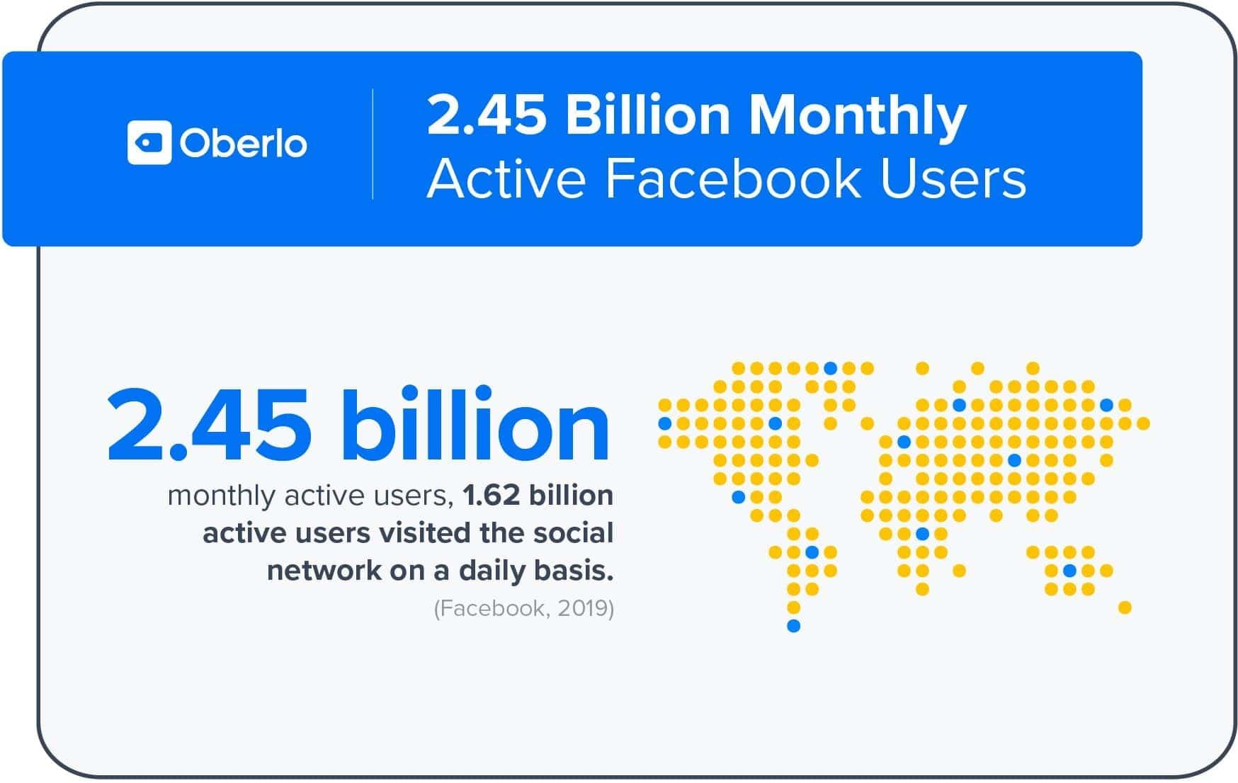 Facebook-statistics-02-1-min-1