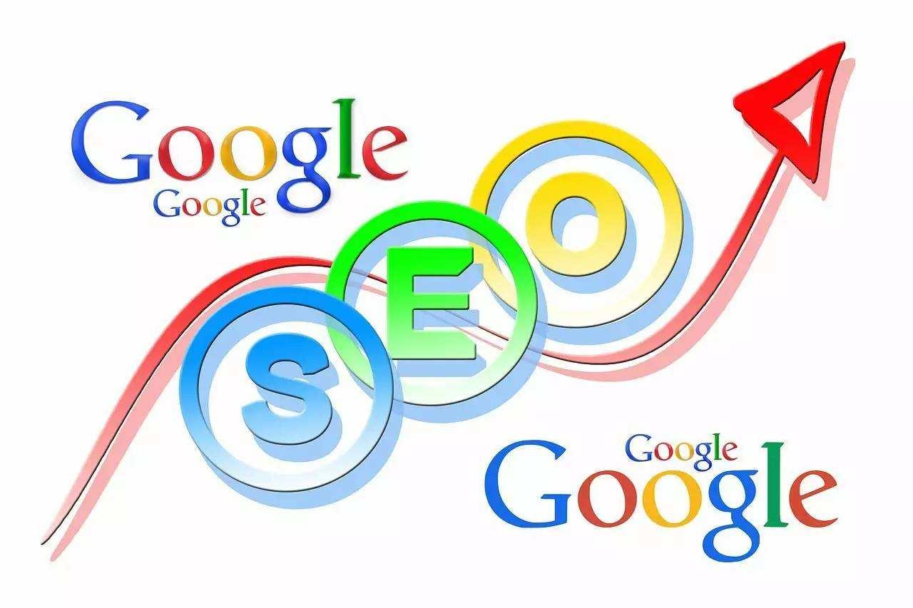 外贸公司挑选谷歌优化,谷歌推广的优势?