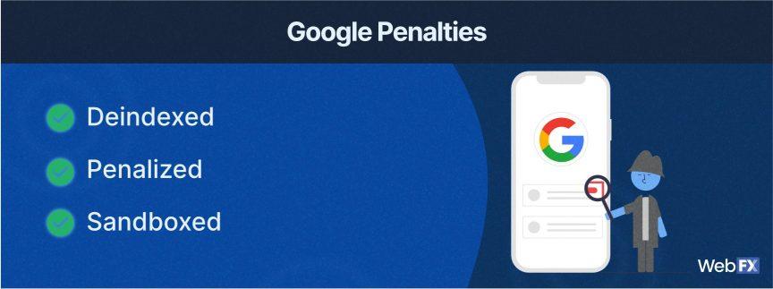 谷歌处罚及其原因