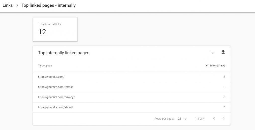 VWO.com 中顶部内部链接页面的屏幕截图