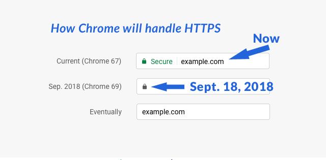 Google浏览器将会改变它处理https安全警告的方式