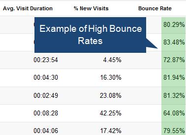 high_bounce_rates_google_webmaster_tools-1472481249240